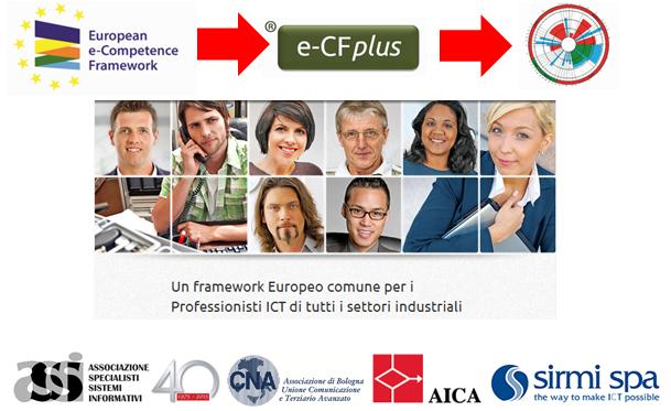 Riprogetta il tuo futuro: il sistema e-CFplus per lo sviluppo professionale