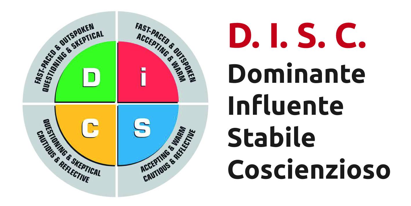 Dominante, influente, stabile o coscienzioso. E tu da che parte stai?