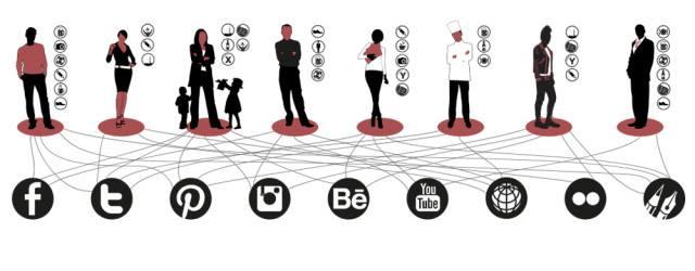 Reputazione Digitale, Innovazione, Sviluppo